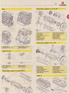 Citroen Zx Despiece Spanish