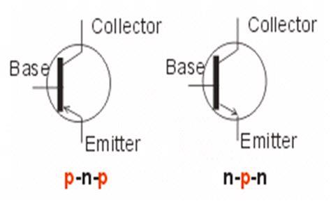 Bipolar Junction Transistors Bjt Its Applications