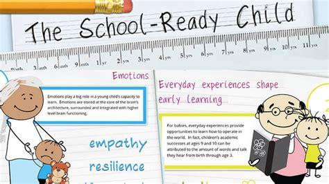 school readiness infographic
