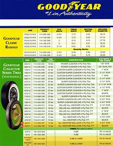 Simplefootage Motorcycle Tire Comparison Chart