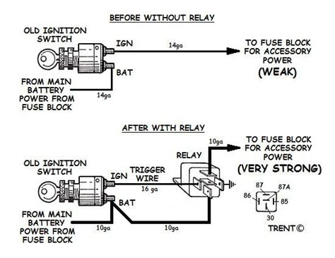 Mini Chopper Wiring Diagram For Ignition Switch by Did You Start Wiring And Look The Dash Scary Huh