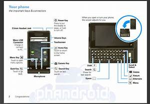 Motorola Droid User Guide  Pdf Uncovered