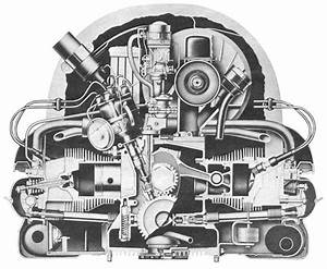 Vw Ea888 Engine Diagram