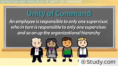 unity  command  management principle definition