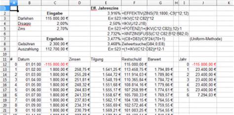 zinssatz berechnen kredit rate bei kredit berechnen