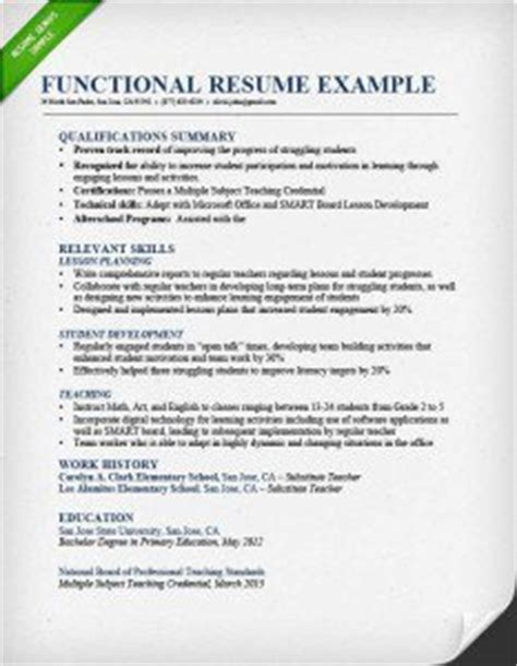 Chronological Functional Resume by Resume Formating Project Scope Template