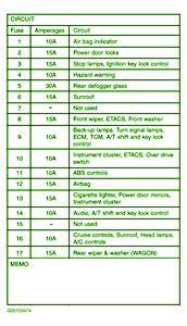 electronic stability control 2002 hyundai xg350 instrument cluster 2000 hyundai elantra fuse box diagram circuit wiring diagrams