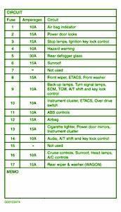 2000 Hyundai Elantra Fuse Box Diagram  U2013 Circuit Wiring