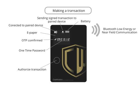 Why are bitcoin wallets more like keychains? Bitcoin Hardware Wallet 2017 CoolWallet: A Credit-Card Sized Device   Anonymster