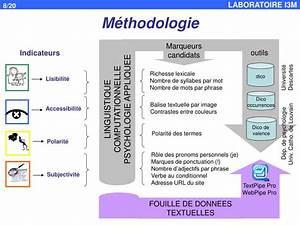 Pro Des Mots 381 : ppt soutenance d hdr powerpoint presentation id 882305 ~ Medecine-chirurgie-esthetiques.com Avis de Voitures