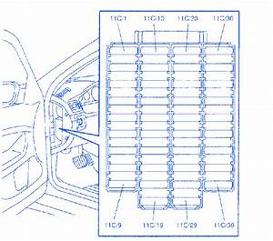 Volvo V70 Xc 2000 Inside Dash Fuse Box  Block Circuit Breaker Diagram