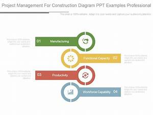 Project Management For Construction Diagram Ppt Examples