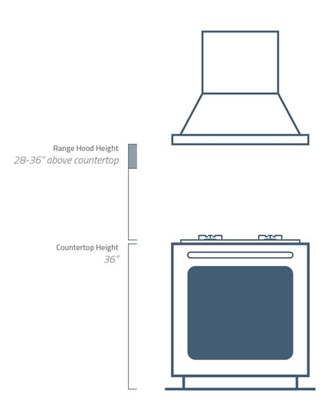 buy kitchen island mounting height proline range hoods