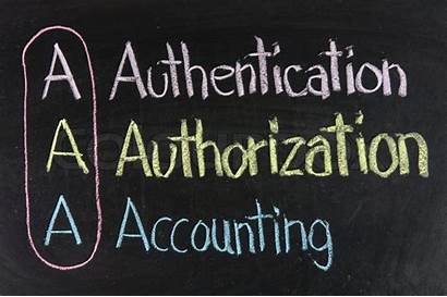 Authentication Authorization Accounting Aaa Acronym Access Management