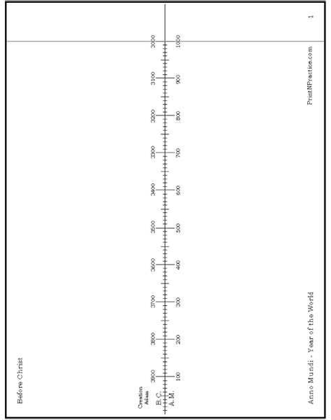 history timeline template print  customize