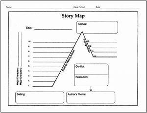 Narrative Organizer Plot Diagram Story Map