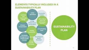 Webinar  Sustainability Plans