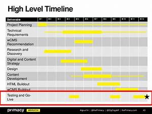 igxuc14 high level timeline 43 With high level project timeline template
