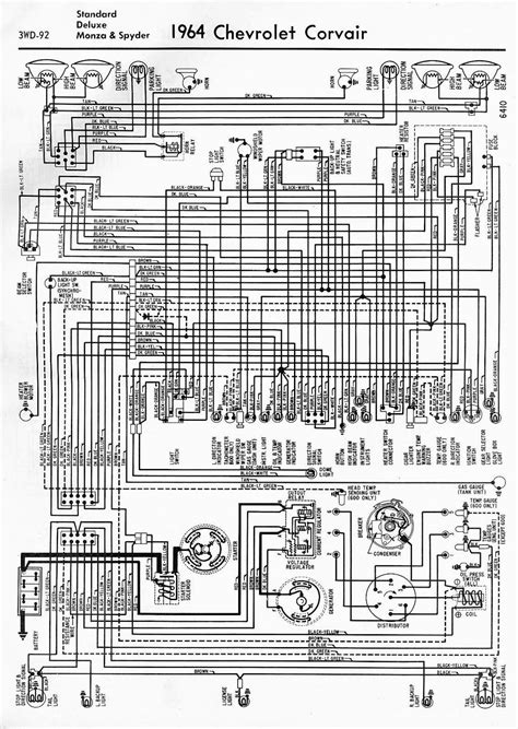 Wiring Diagram For Chevrolet Corvair Standard Deluxe