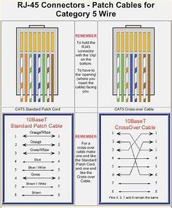 Wiring Diagram Ethernet Cable Wiring Diagram Cat5 Wiring Diagram In 2019