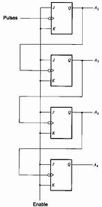Digital Circuits For High School Students  Part 4
