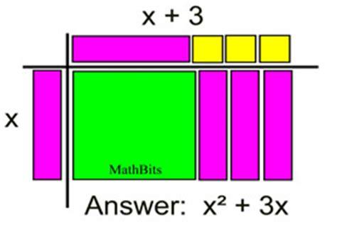 Paper Algebra Tiles Template by Multiply Monomials Mathbitsnotebook A1 Ccss Math