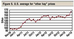Projecting The Cost Of Gain On Fall Calves Beef Magazine