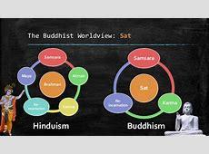 World Religions Week 3 Buddhism