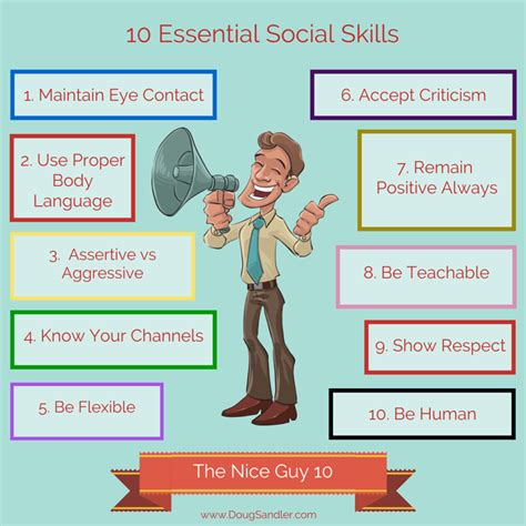 social skills essential  success doug sandler blog
