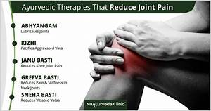 Best Ayurveda Joint Pain Treatment In India