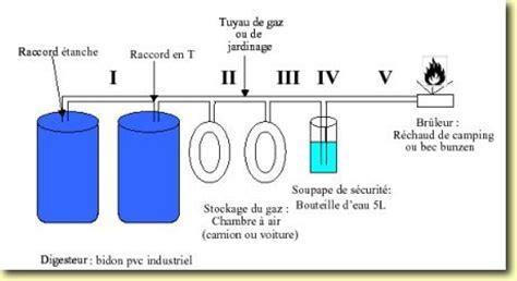 mini chambre de pousse produire propre biogaz réalisation d un biodigesteur