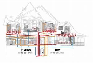 Navien Ncb Series  U2013 Heating  U0026 Cooling