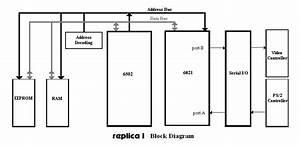 Replica 1  U00ab Briel Computers