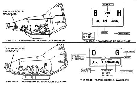 700r4 transmission identification code chart - OnlyOneSearch