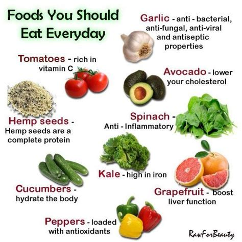 foods you should eat everyday do you know what are the