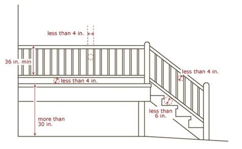 13 Best Stairs Images On Pinterest