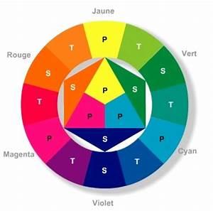 Comment Faire Du Rose En Peinture : lezartplastic 6 me le cercle chromatique ~ Melissatoandfro.com Idées de Décoration