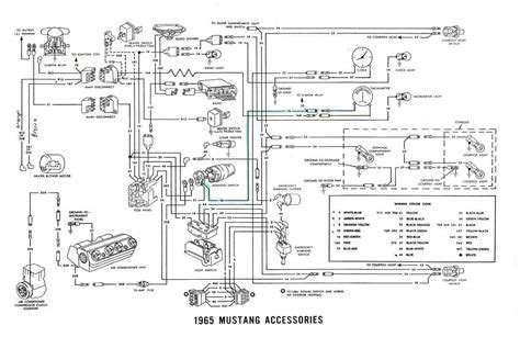 65 Mustang Engine Diagram by 1965 Mustang Ignition Switch Wiring Diagram Wiring Diagram
