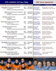 NASA Programs Timeline - Pics about space