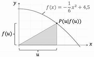 Koordinaten Schnittpunkt Berechnen Online : extremwertprobleme einfach berechnen studyhelp ~ Themetempest.com Abrechnung