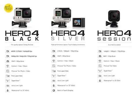 gopro comparison chart hero  hero action gadgets reviews