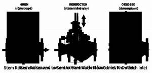 Three Way Valve Diagram