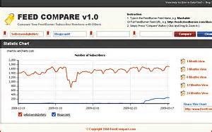 Pagerank Berechnen : wert eines blogs oder einer website berechnen ~ Themetempest.com Abrechnung