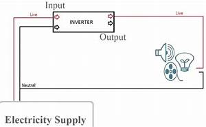 Do We Connect The Output Neutral Of An Inverter To The