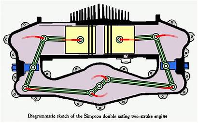 Stroke Engine Piston Opposed Simpson Animation Cylinder