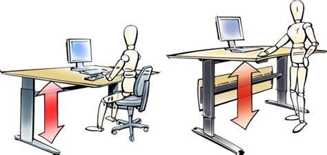 bureau position debout installation climatisation gainable hauteur poste de