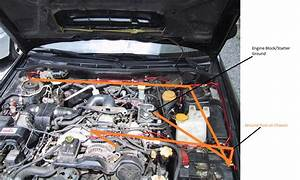 Picture Of Subaru Wrx Engine Diagram 04