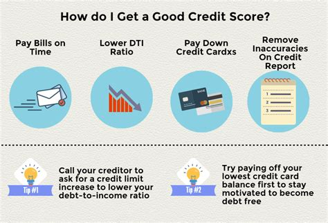Maybe you would like to learn more about one of these? What Is Considered a Good Credit Score? How Can I Get One?
