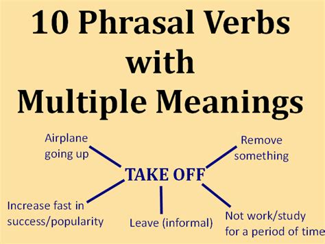 English Phrasal Verbs With Multiple Meanings  Espresso English