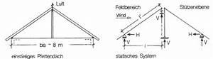 Dachstuhl Berechnen : beschreibung von dachkonstruktionen pfettendach und sparrendach ~ Themetempest.com Abrechnung